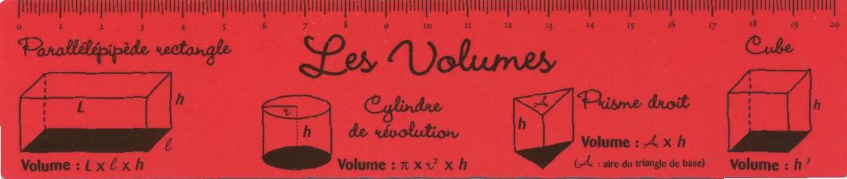 regle volume